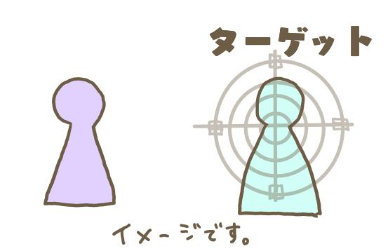 ターゲットのイメージ