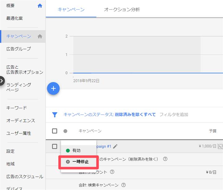 Google広告キャンペーン停止方法
